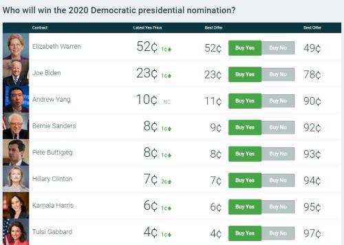 Bernie Sanders Will Be At Next Democratic Debate, Campaign Says