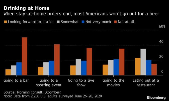 h/t Bloomberg