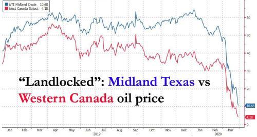 Производители нефти теперь платят клиентам, поскольку цена становится отрицательной 4