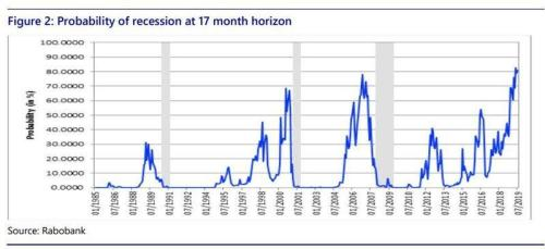 """""""Money Market Funds Have Not Seen This Level Of Net Inflows Since Global Financial Crisis"""""""