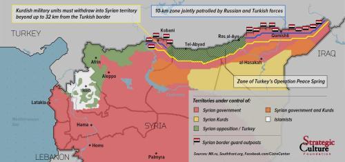 Rebuilding Syria... Without Syria's Oil?