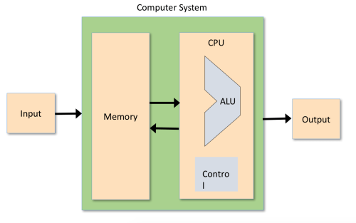 small resolution of the hack alu