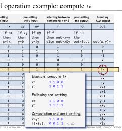 example [ 1420 x 1096 Pixel ]