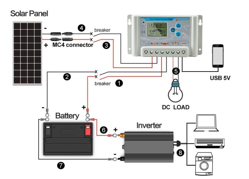 Solar Panel Charge Controller Wiring Diagram - Best GuideZHCSolar