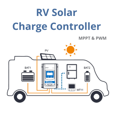 Best Solar Charge Controller for RV