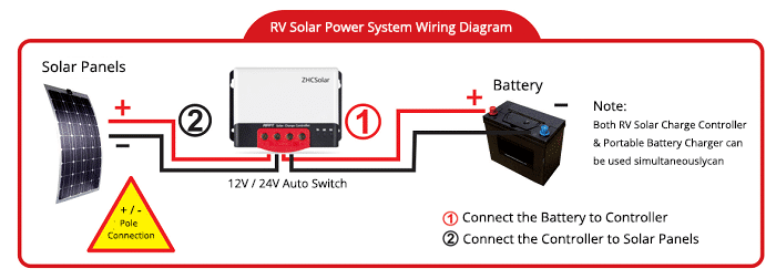 Rv Solar Charge Controller Ultimate Guide  2019