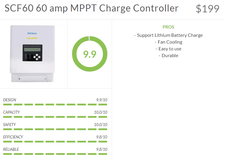 SCF60 60A MPPT Charge Controller - ZHCSolar