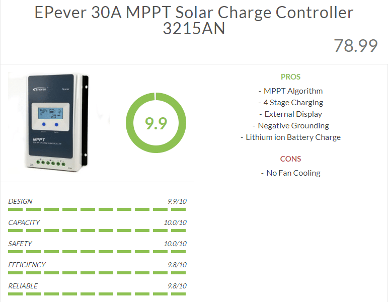 Epever 30A MPPT Charge Controller Review