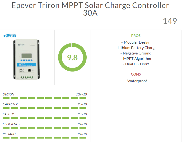 Epever Triron MPPT Charge Controller Review