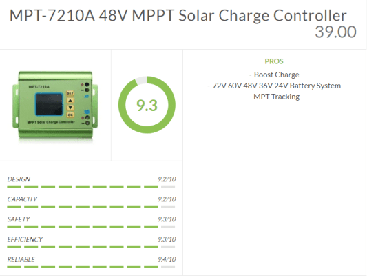 MPT7210A 48V MPPT Solar Charge Controller Review