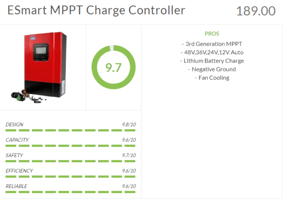 esmart mppt charge controller 60a 40a