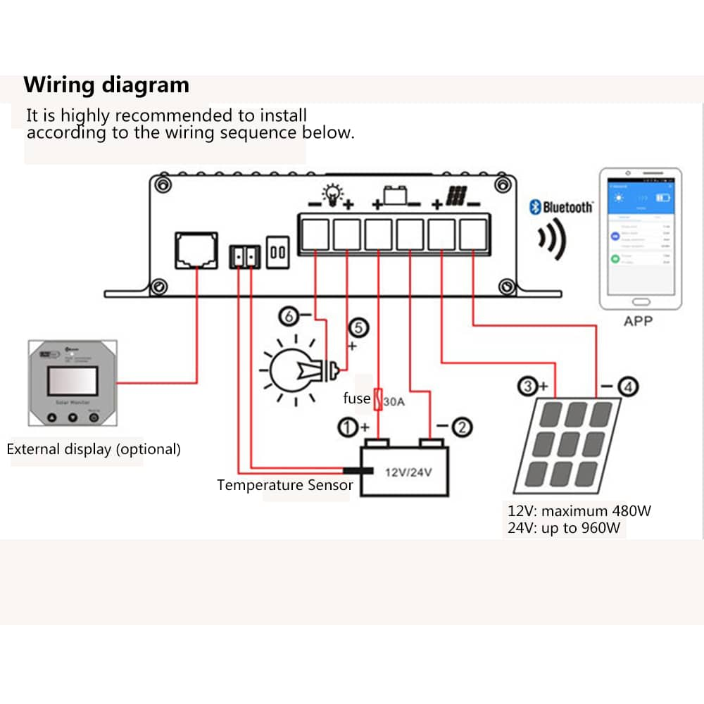 Bluetooth Mppt Solar Charge Controller