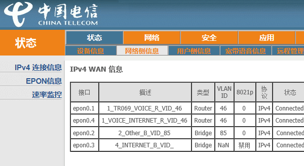 new-wan-connected