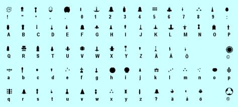 Zhtarzhipz Character Map