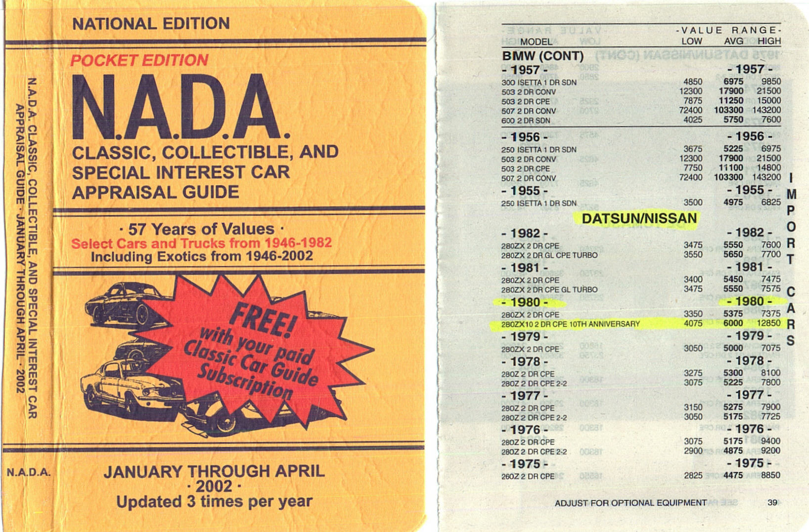 Understanding Nada Car Values