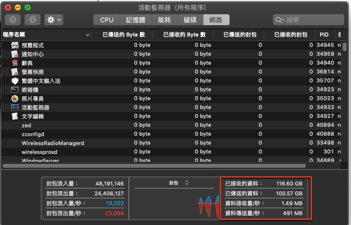Troubleshooting-解決Mac SMB 網路傳輸速度緩慢 fix Mac 10Gbe SMB slow or delay