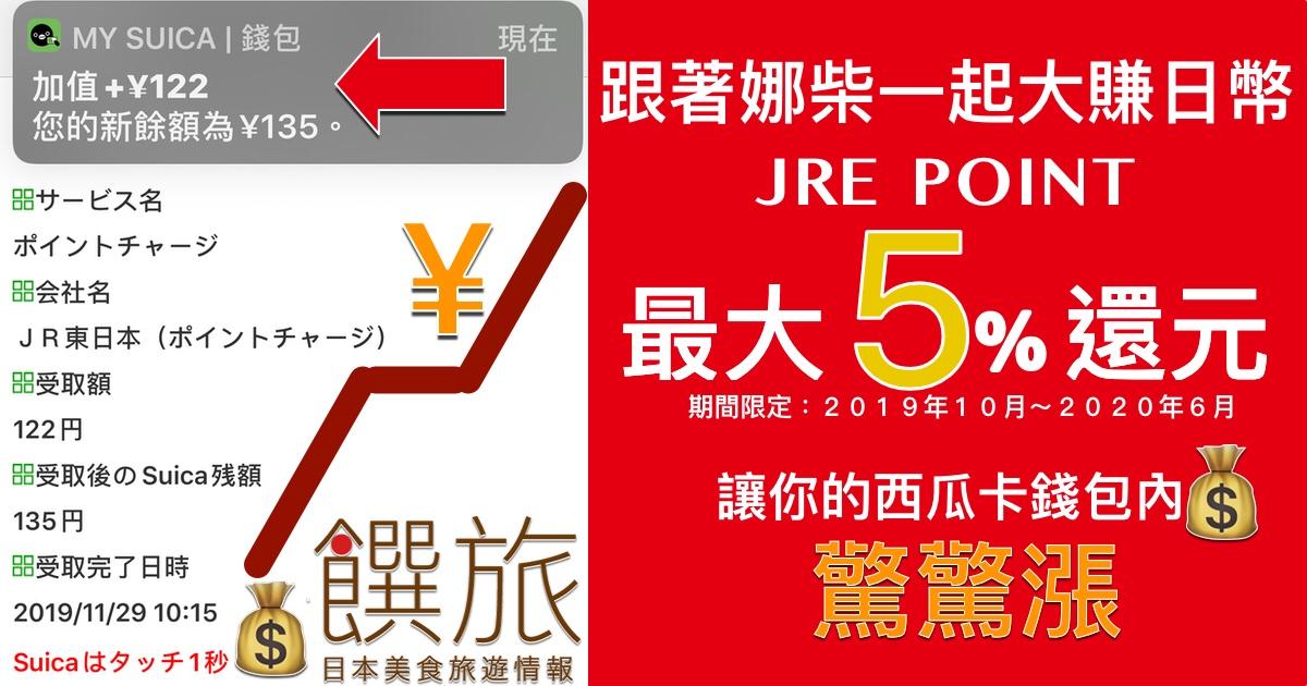 日本消費税大漲至10% 搭JR電車、爆買都在賺錢的省錢妙招 你會了嗎?電子西瓜卡 SUICA 的JRE POINT 還元 要這樣用~快跟著娜柴學 JR東日本 專屬