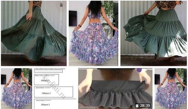 Схемы по вязанию детского платья на круглой кокетки крючком 93