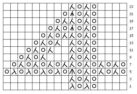 8x3rne-xkqe