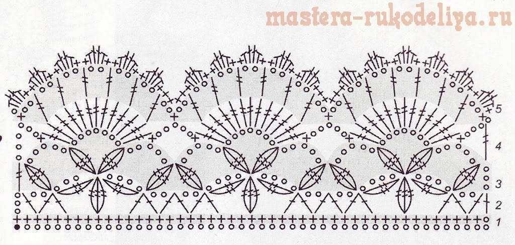 Бабочки мужские своими руками из ткани Как сшить галстук бабочку своими руками