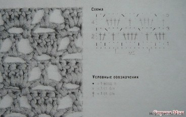 АЖУРНАЯ ТУНИКА-ПЛАТЬЕ (6)
