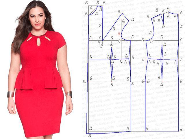 Выкройки красивых платьев для полных женщин (Шитье и крой)