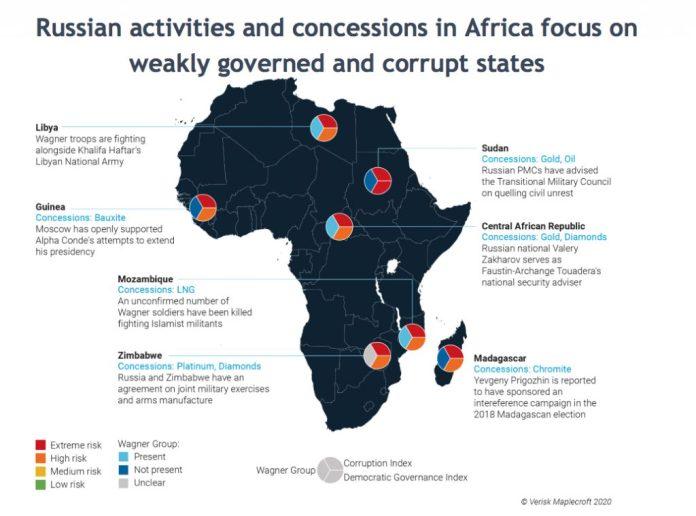 Concesiunile și activitățile Rusiei în Africa