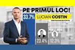 Lucian Costin (PNL) se detașează în câștigător pentru Primăria Tecuci