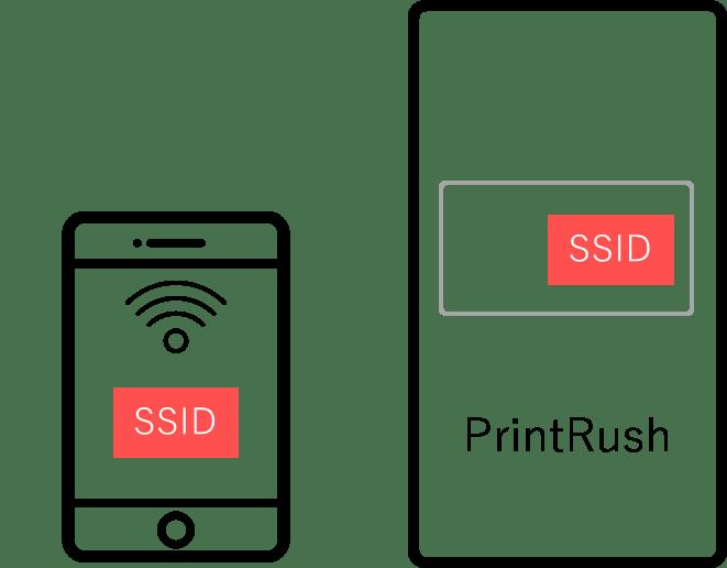 PrintRush_SSID
