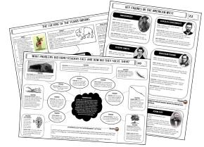 GCSE Edexcel B Unit 2B: American West c1845–c1890: Mind Maps
