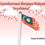 Mencari erti kemerdekaan dalam sinar ramadhan