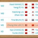 Dato lee Chong wei tewas dua set, Final VS Chen Long terbuka ALL England 2013
