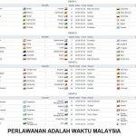Jadual penuh perlawanan piala dunia 2014