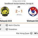 Malaysia u23 mara keseparuh akhir 2-1 vietnam, sukan sea 2013