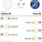 Keputusan perlawanan chelsea vs paris saint germany 2nd leg 09.04.2014