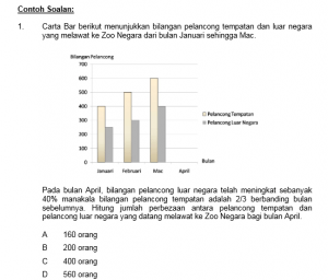 contoh-soalan-w41-interpratasi-data-551x472