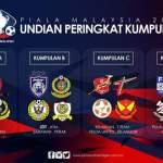 Keputusan undian dan jadual penuh piala malaysia 2015