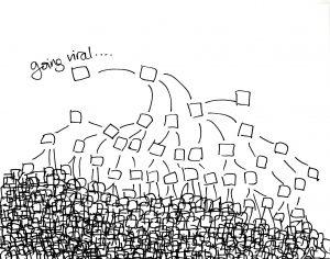 viral marketing, apa itu viral marketing,
