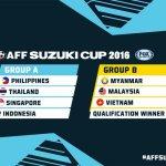 Keputusan Singapura vs Indonesia, piala aff suzuki 2016