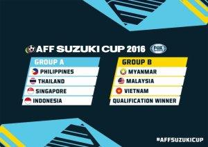 piala suzuki 2016, keputusan undian piala suzuki 2016, malaysia kumpulan A piala suzuki 2016,