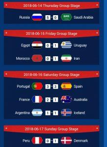 Keputusan penuh piala dunia 2018
