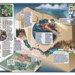 UPDATE terkini, Kronologi 12 remaja dan seorang jurulatih sesat dalam gua Tham Luang di Thailand