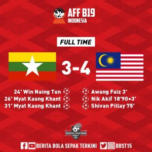 keputusan malaysia vs myanmar final piala aff u19 2019,