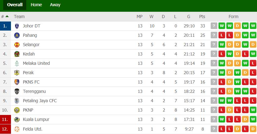 carta liga super 15.5.2019