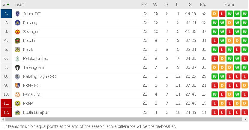 carta liga super 21.7.2019