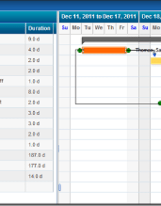 Interactive gantt chart tool also task management software zilicuspm rh zilicus