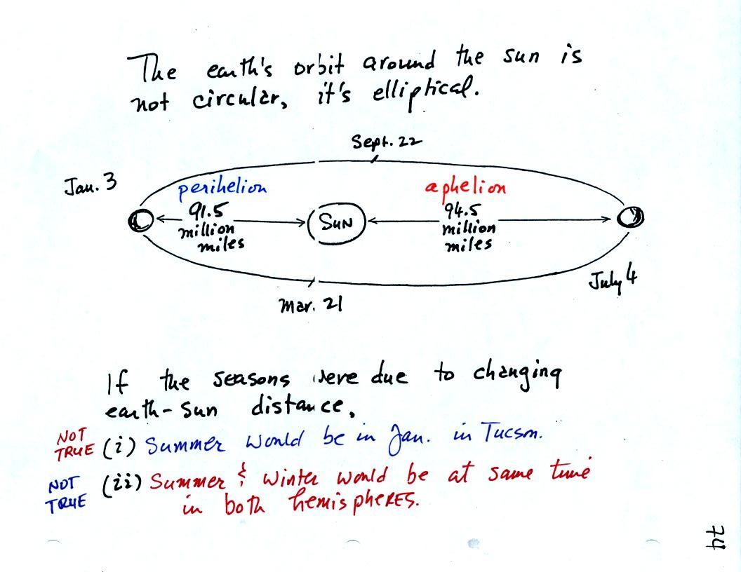 Science Sun And Earth Season