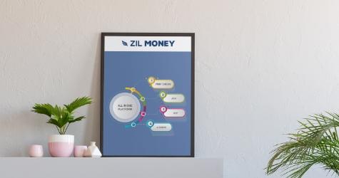 Digitalize Your Checks For Easy Transaction