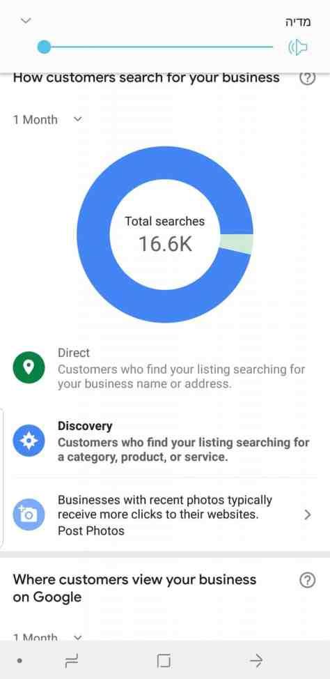 הגברה של החשיפה בתוצאות חיפוש במפות גוגל
