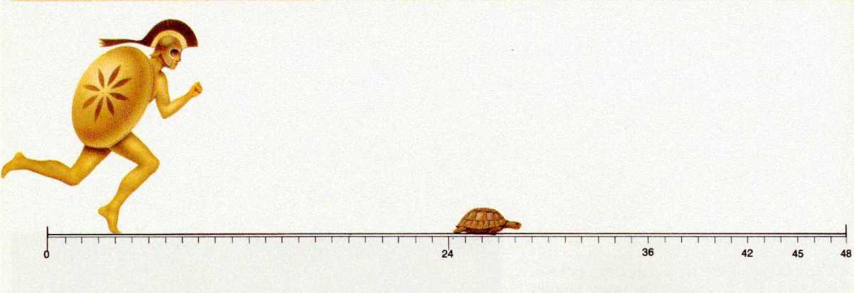 Aquiles y la tortuga (2008), lección de bellas artes